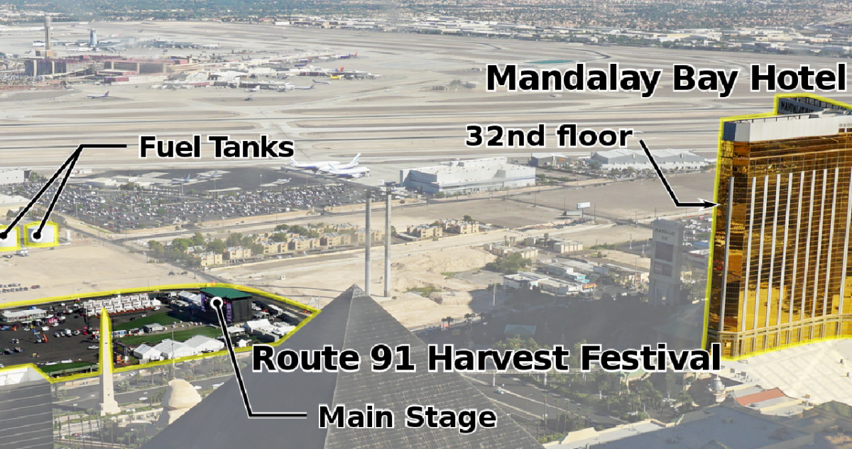 Above: An annotated photo illustration of the Route 91 Harvest Festival site at Las Vegas Village, the Mandalay Bay Hotel, and the fuel tanks gunman Stephen Paddock also shot at on the night of Oct. 1, 2017. Photo © User: Mliu92 / Wikimedia Commons / CC-BY-SA-4.0
