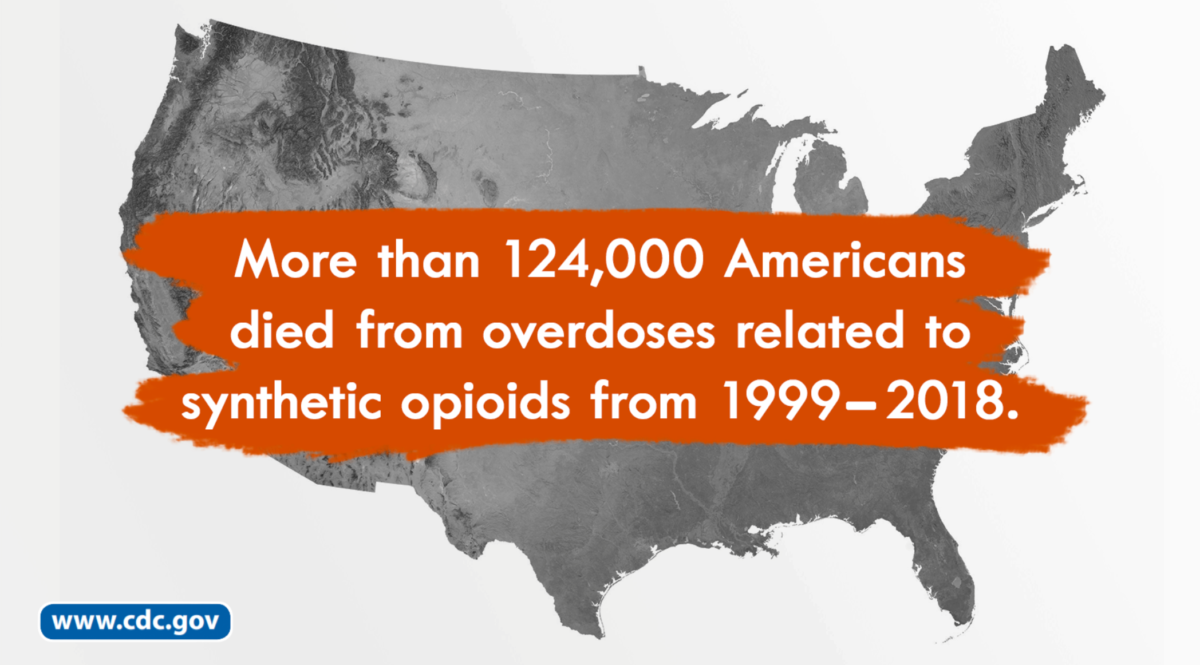 More than 124,000 Americans died from overdoses related to synthetic opioids from 1999-2018. Image Courtesy: CDC