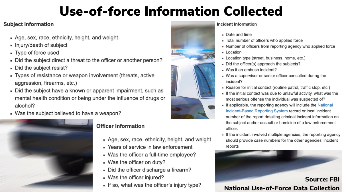 Use-of-force Information Collected | Source: FBI (https://www.fbi.gov/services/cjis/ucr/use-of-force)